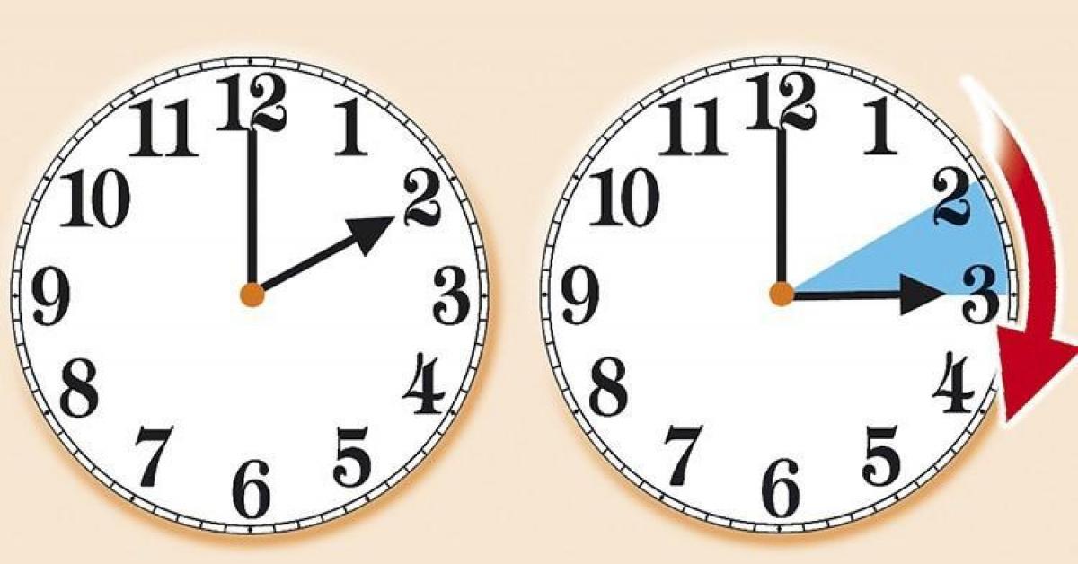 Parlamento abolisce l'ora legale, nel 2021 l'ultimo cambio