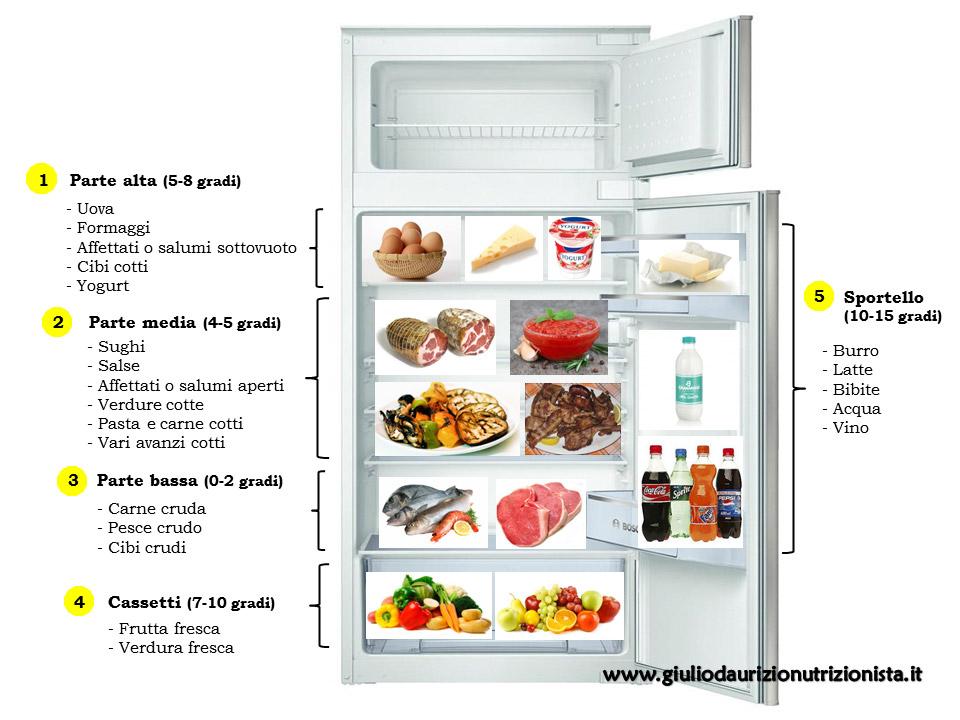 frigorifero-frigo-alimenti-conservazione